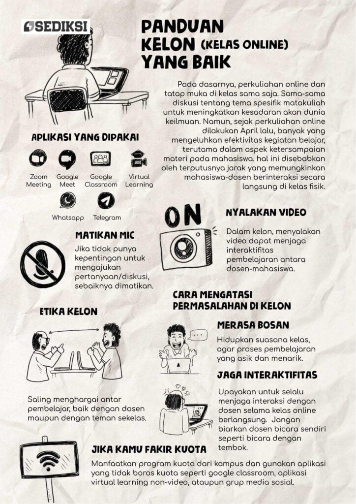 Infografis Kelon min